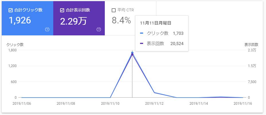 Google砲